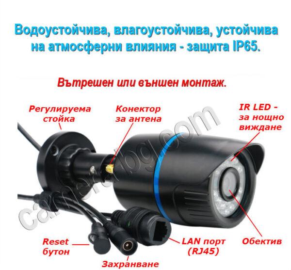 Охранителна FullHD IP Камера за Видеонаблюдение със Запис на Звук