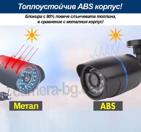 Топлоустойчива ИП камера, устойчива на атмосферни влияния