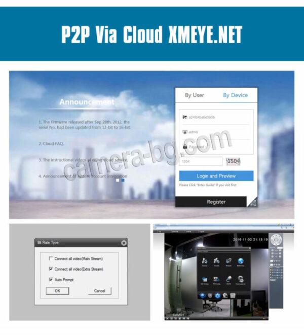 NVR видео рекордер, P2P наблюдение и запис през облак