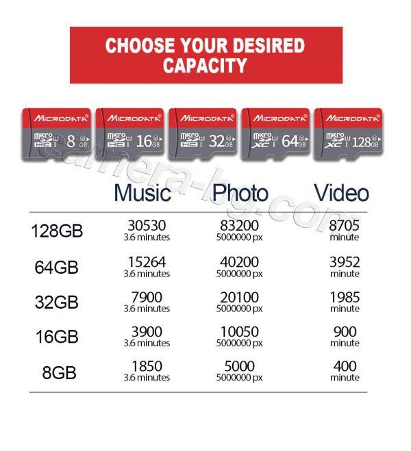 Micro SD карти с памет Microdata - 8GB, 16GB, 32GB, 64GB, 128GB Class 10 - пълна съвместимост с IP камери, видеорегистратори, смартфони, таблети, фотоапарати. Голям капацитет.