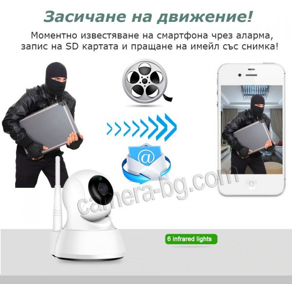 Охранителна камера, IP камера, бейбифон, интерком - функция засичане на движение със запис на SD картата, уведомяване на мобилното устройство, пращане на имейл със снимка.