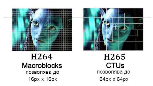 Сравнение на H.265 и H.265 IP камери - видео качество