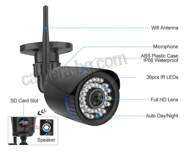 Охранителна IP камера за видеонаблюдение със звук, FullHD 1080P, 2MP, безжична WiFi, слот за SD карта, H.265, двупосочно аудио, външна - описание