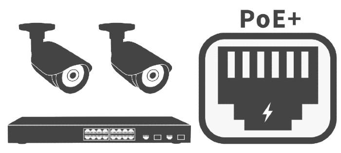 PoE камери за видеонаблюдение