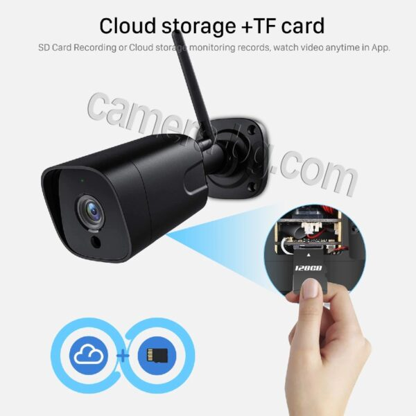 Охранителна Камера за Видеонаблюдение със Звук, 5.0MP SuperHD 1944P, безжична WiFi, слот за micro SD карта с памет до 128GB, двупосочно аудио, външна IP66, метален корпус